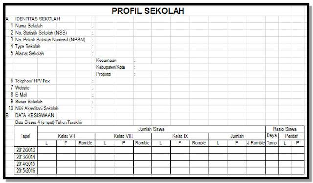 Format Profil Sekolah File Excel Lengkap
