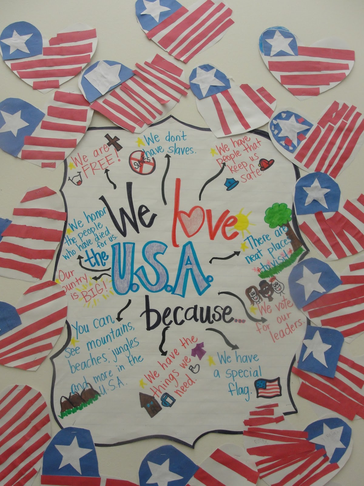 Step Into 2nd Grade With Mrs Lemons We Love The Usa