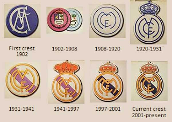 Gambar 8 kali perubahan Logo Klub Real Madrid FC