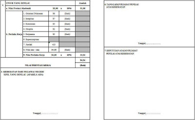 Contoh SKP PNS Tugas Belajar (Halaman 2)