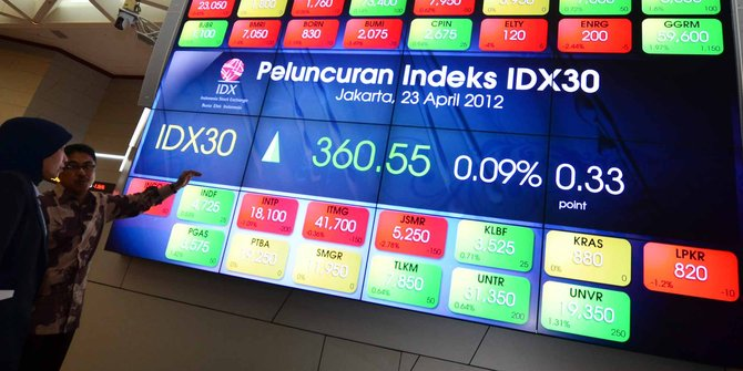Pengertian Indeks IDX 30: Stock dan Saham