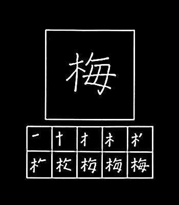 kanji plum