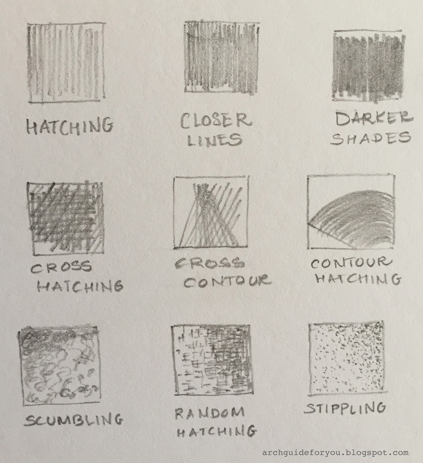 Archguide Sketching Basics Basic Techniques Using The Pencil