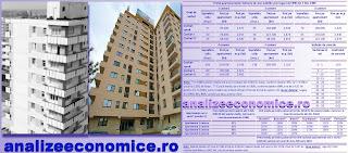Care era prețul apartamentelor în comunism și care e în prezent.