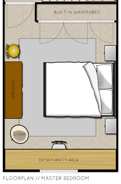 Neutral master bedroom floor plan for loft bedroom