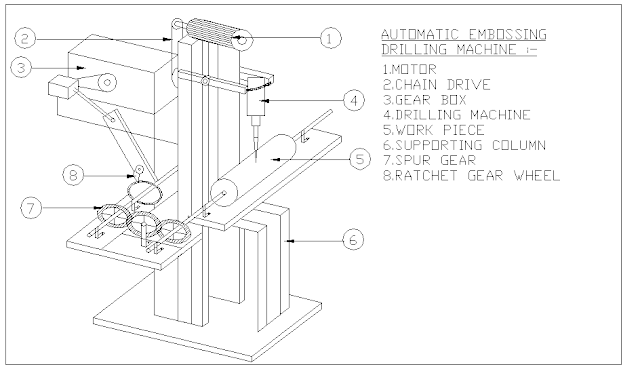 AUTOMATIC EMBOSSING DRILLING MACHINE Mechanical Project