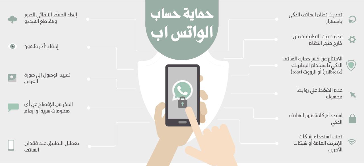 كيفية-حماية-حسابك-في-الوتساب