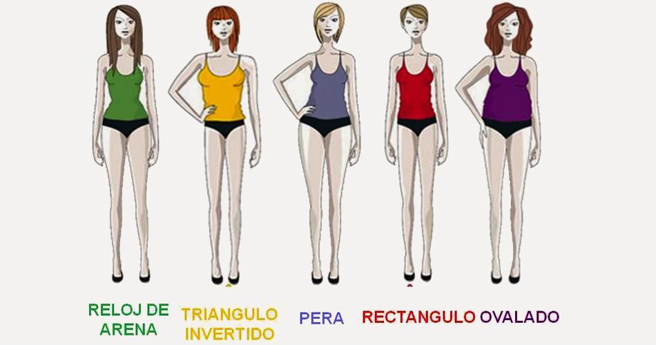 tipos de cuerpos de mujer