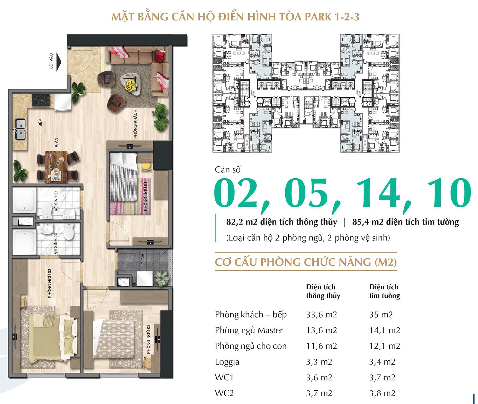 Thiết kế chi tiết mặt bằng căn hộ tòa Park 1,2,3 - Eurowindow River Park