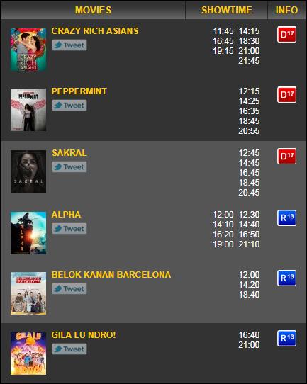 Jadwal Bioskop 21 Lampung : jadwal, bioskop, lampung, Jadwal, Bioskop, Malkartini, Lampung,, Harga, Tiket, Masuk,, Alamat, Lengkap, Terbaru