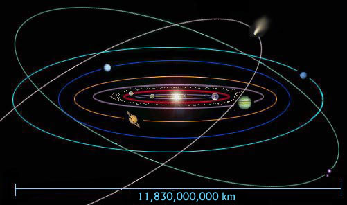 planets orbit to scale - photo #9