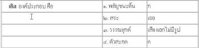 เรียนภาษาไทยตัวต่อตัว