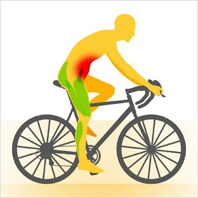 رُكوب الدراجة