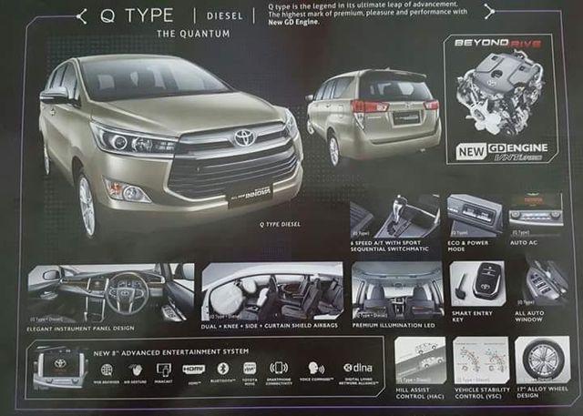 Spesifikasi All New Kijang Innova Diesel Fitur Keamanan Dan Harga Toyota September 2016 Sendiri Menawarkan Dua Pilihan Mesin Varian Pertama Adalah Bermesin 2 4l Dohc Sementara