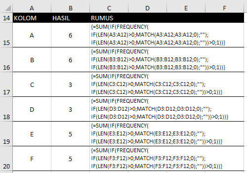 Count Unique Values Excel