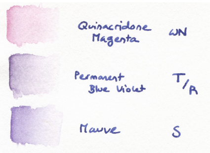 winsor newton talens watercolour aquarelle