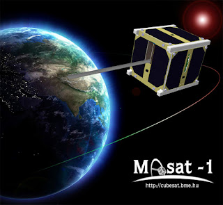 SMS küldés magyar műhold első