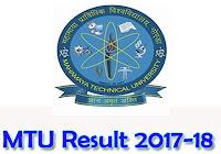 MTU परिणाम 2018