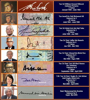 Senarai Gebenor BNM  & tanda tangan mereka