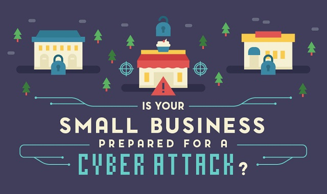 Is Your Small Business Prepared for a Cyber Attack?