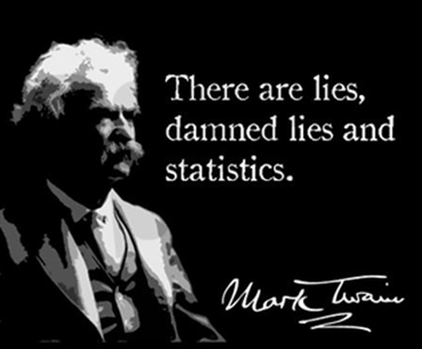 what does there are lies damned lies and statistics mean
