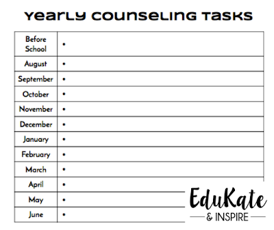Yearly Counseling Tasks