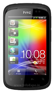Review on Cheapest Android Smartphones from HTC