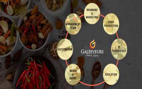 Galeeveurs Group