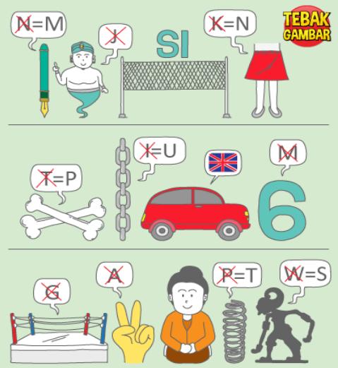 Kunci Jawaban Level 52 Guru Ilmu Sosial