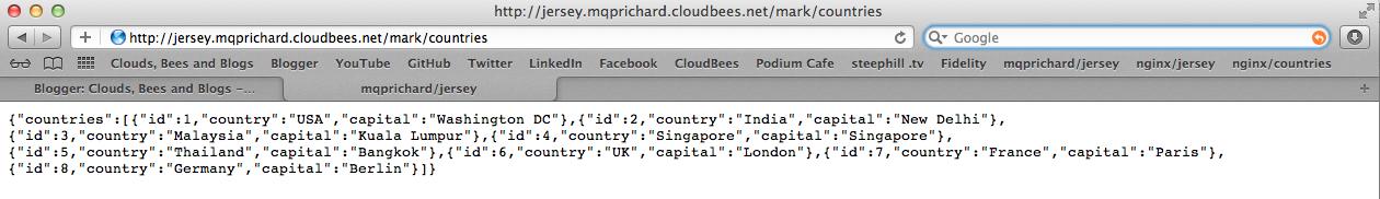 REST Web Services in the Cloud: Part 1   CloudBees