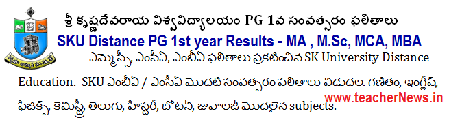 SKU Distance PG 1st year Results 2018 | Download SKU CDE MA/ MSc/ MBA/ MCA Subject Results