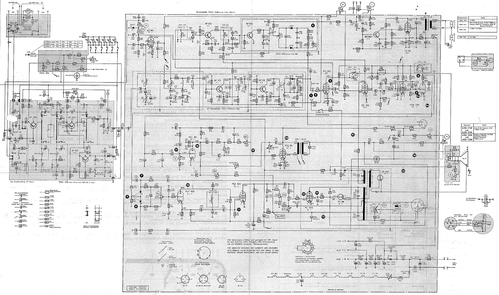 Schematic Diagrams  Grundig Eleganz 2300se