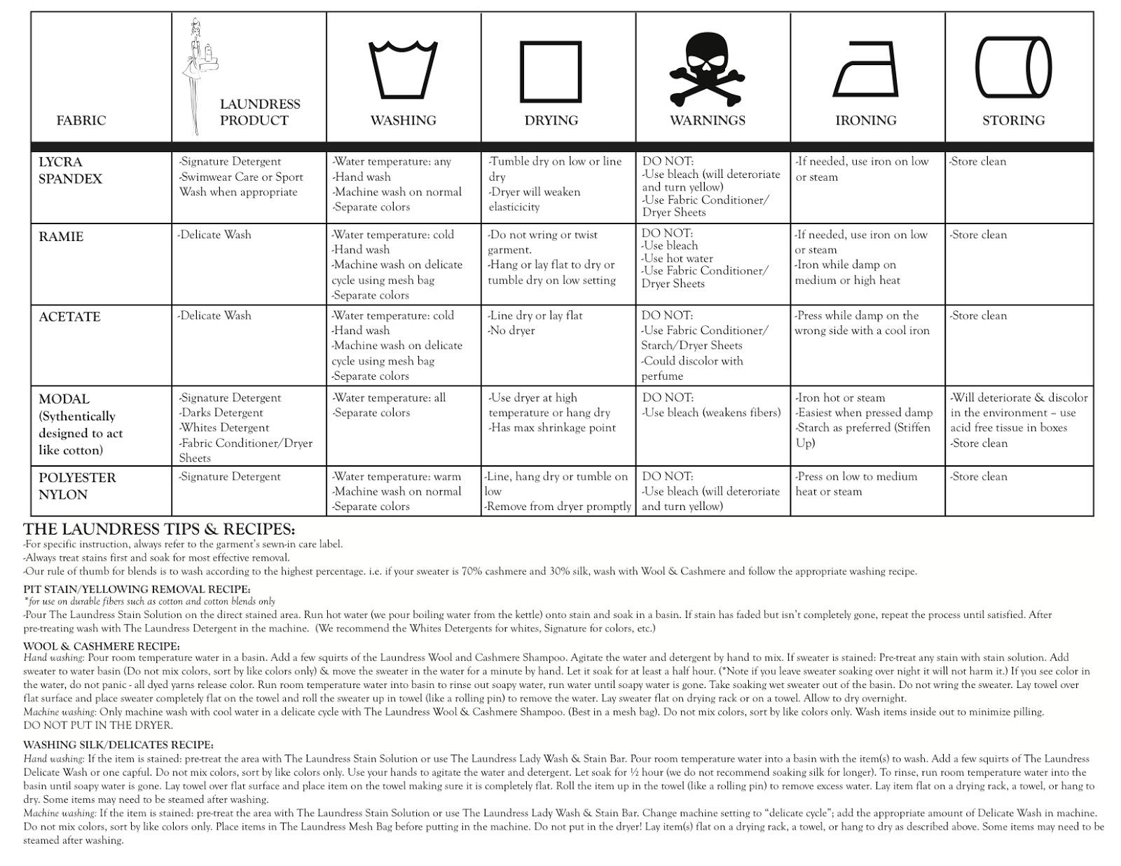 Dicinon - kullanım talimatları