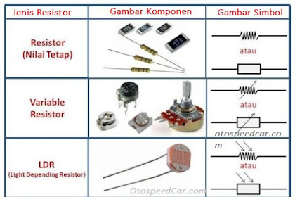 Jenis Komponen Elektronik Beserta Fungsinya Masing-Masing