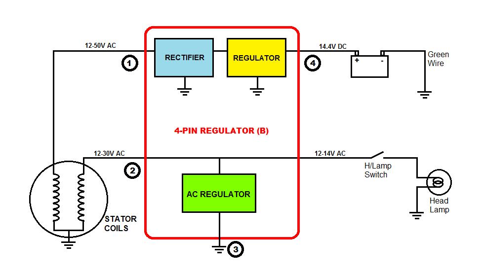 Motorcycle Regulator Rectifier Wiring Diagram | Find image on