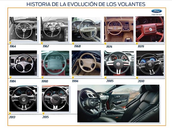 Volantes del Ford Mustang