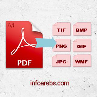 برنامج تحويل الصور الى Pdf للايفون مجاني