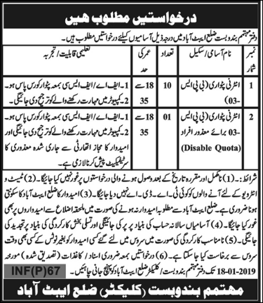 Advertisement for District Collector Office Abbottabad