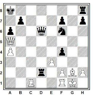 Posición de la partida de ajedrez Flear - Nelekantan (Calcuta, 1991)
