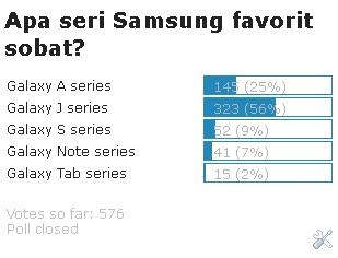 Galaxy J series - Seri Samsung TerFavorit