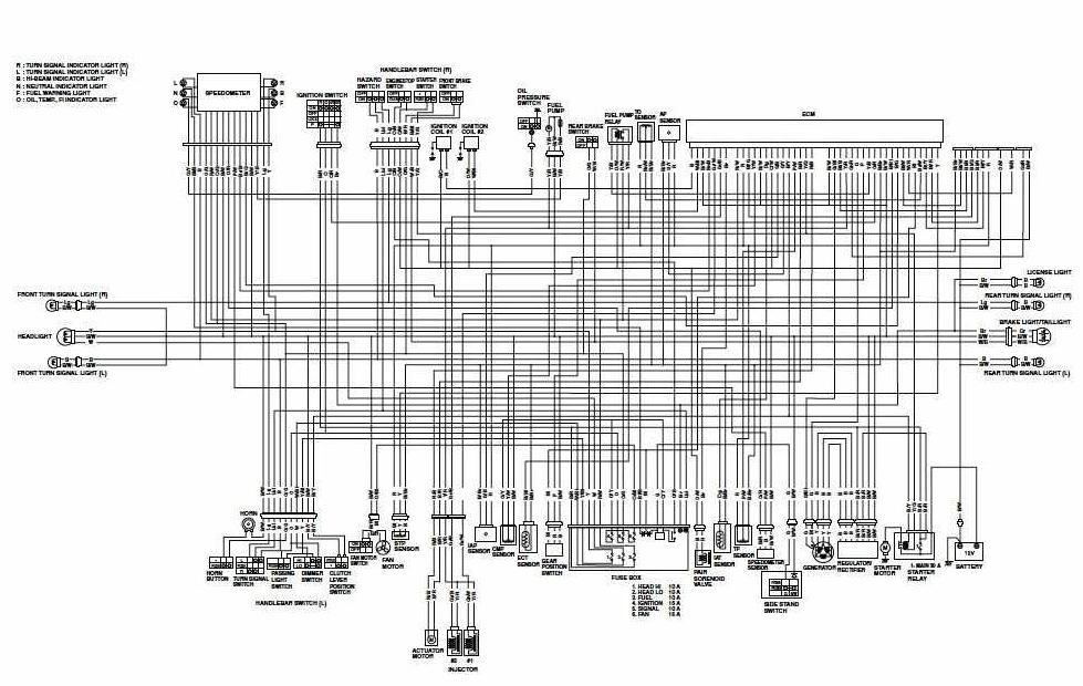 Suzuki SV1000 2003 Motorcycle Wiring Diagram | All about