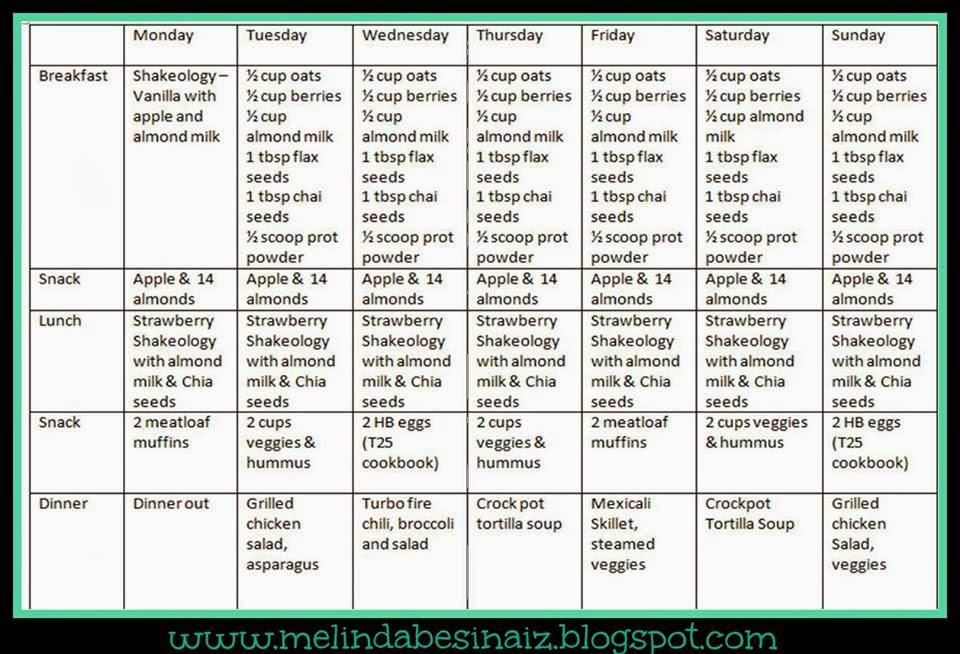 Px Nutrition Plan Food List