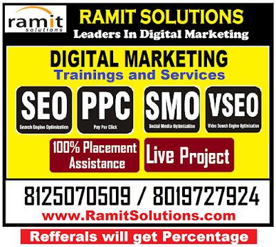 Digital Marketing Agency | Digital Marketing Agency in Hyderabad