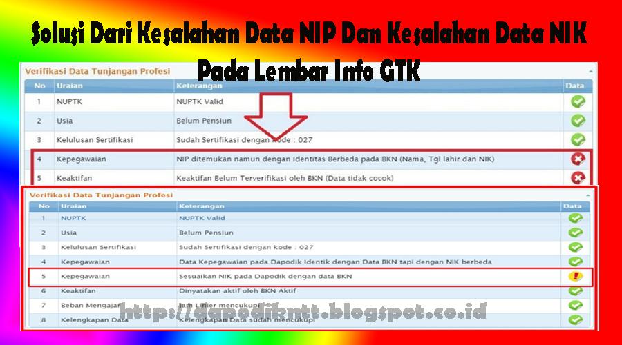 Inilah Solusi Dari Kesalahan Data NIP Dan Kesalahan Data NIK Pada Lembar Info GTK