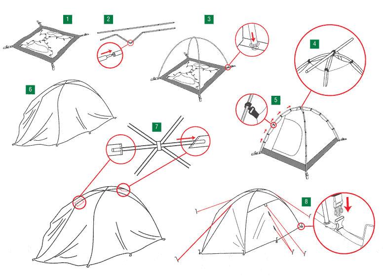 Установка палатки в картинках и схемах