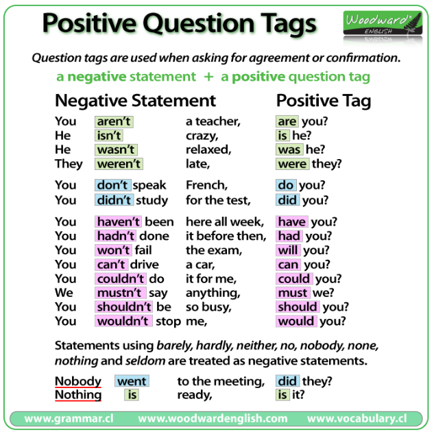 Penjelasan dan Soal Exercise Question Tag dalam Bahasa Inggris Penjelasan dan Soal Exercise Question Tag dalam Bahasa Inggris