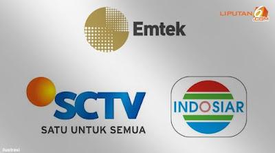 Frekwensi Terbaru SCTV dan Indosiar