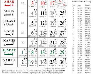Bahasa Arab Nama-nama Hari dan Bulan Lengkap