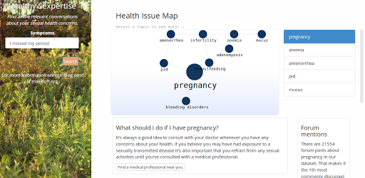 Text Mining and Natural Language Processing on Health Forums