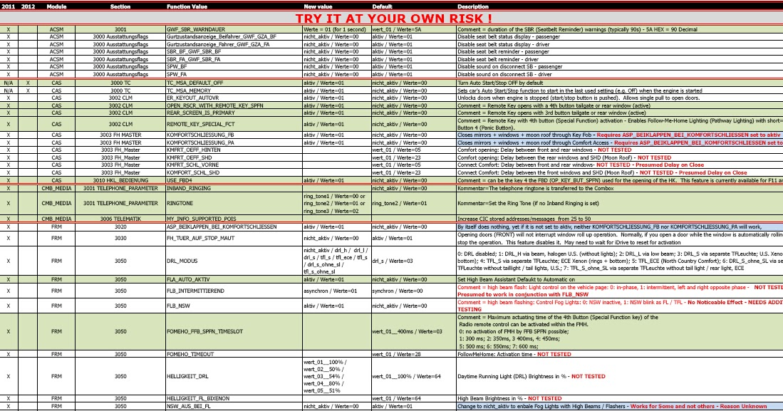 BMW F10 F11 2011 2012 Cheat Sheet Free DownloadENET cable BMW